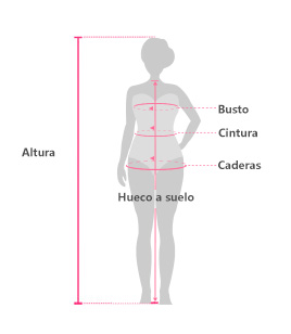 Guía de medir