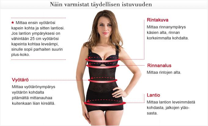 Frakin sovitukseen tarvittavia mittoja (Evening dress / White tie measurements)