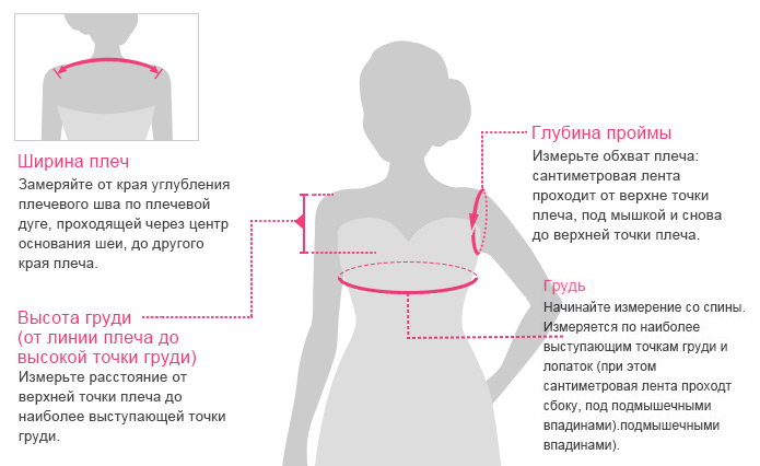Обертывания Size Chart